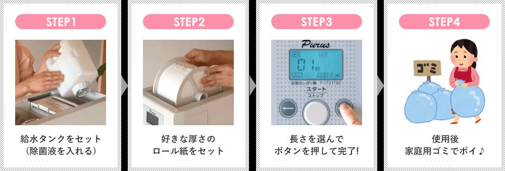 【STEP1】給水タンクをセット(除菌液を入れる)【STEP2】好きな厚さのロール紙をセット【STEP3】長さを選んでボタンを押して完了!【STEP4】使用後家庭用ゴミでポイ♪